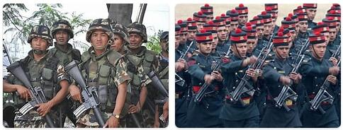 Nepal Military