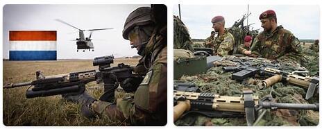 Netherlands Military