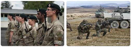 New Zealand Military