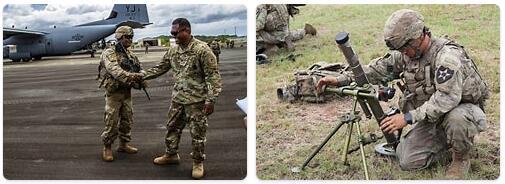 Palau Military
