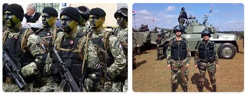 Paraguay Military