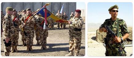 Romania Military