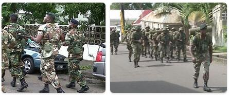 Saint Kitts and Nevis Military