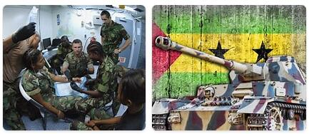 Sao Tome and Principe Military