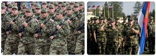 Serbia Military