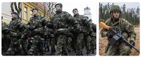 Slovakia Military