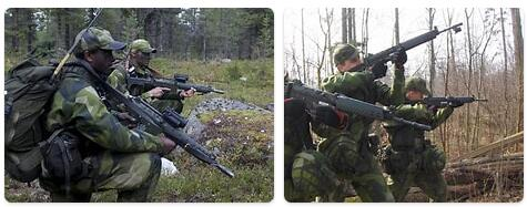 Sweden Military