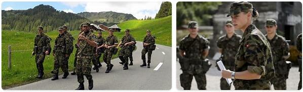 Switzerland Military