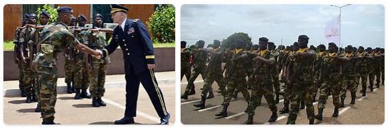 Togo Military