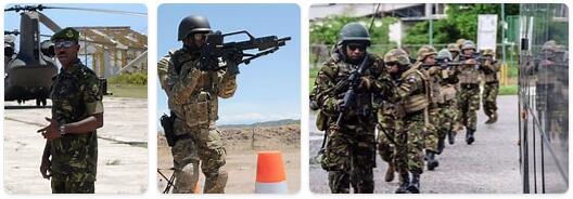 Trinidad and Tobago Military