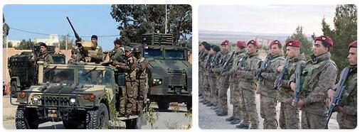 Tunisia Military