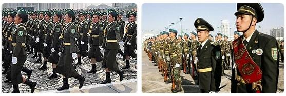 Turkmenistan Military