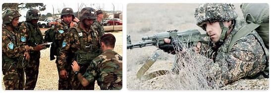 Uzbekistan Military