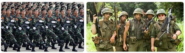 Vietnam Military